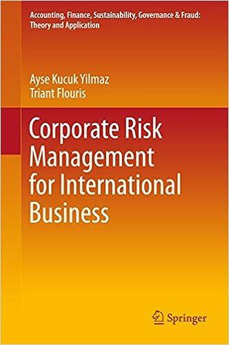 risks of doing international business