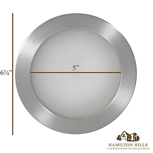 """Round Flush Mount Recessed LED Light 