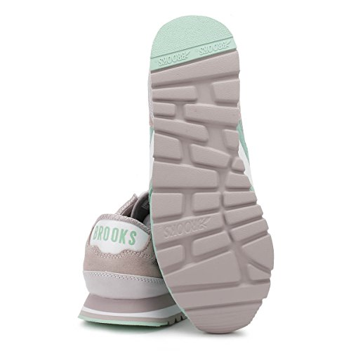Brooks Mujer Cloud Gris/Cabbage Gelateria Chariot Zapatillas
