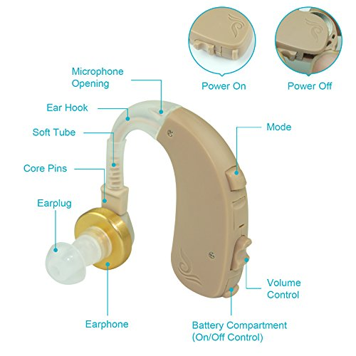 Apalus Hearing Amplifier, Affordable Behind the Ear Hearing Amplifier, Digital Sounds Amplifier with 32 Volume Level Switch, Moderate to Severe Hearing Loss, Soft/loud Mode, Non Rechargeable