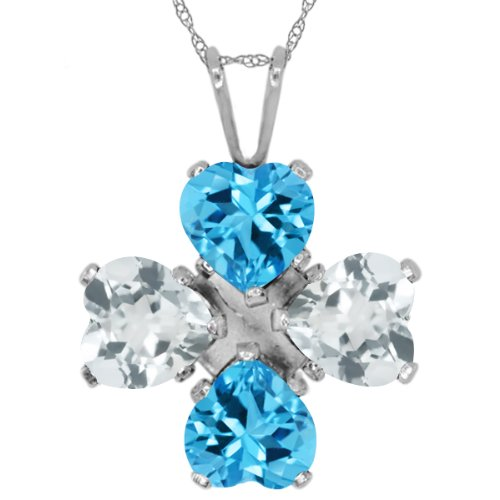 AWESOME 2 CT SWISS BLUE TOPAZ 925 STERLING SILVER PENDANT