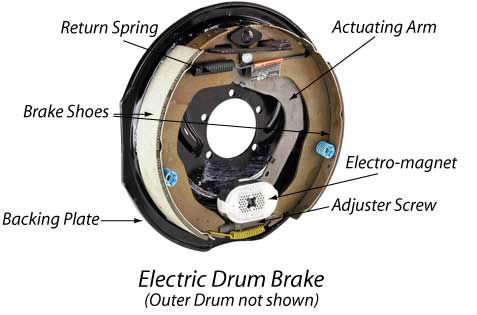 Wire Electric Trailer Brakes (New 12