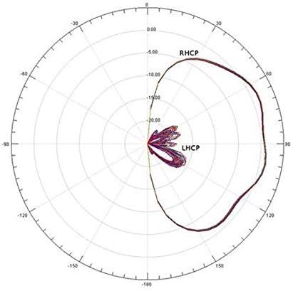HELEISH GEP-Pagoda2 5.8G 2dBi FPV Antena SMA/RP-SMA/LHCP 6cm ...