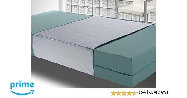 Empapador Superabsorbente Alta Resistencia 90X75 cm.: Amazon.es: Salud y cuidado personal
