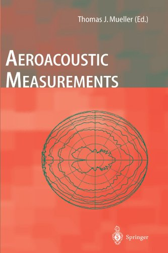 Aeroacoustic Measurements (Experimental Fluid Mechanics)