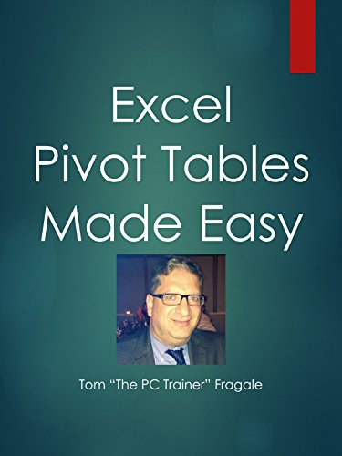 Excel Pivot Tables Made Easy