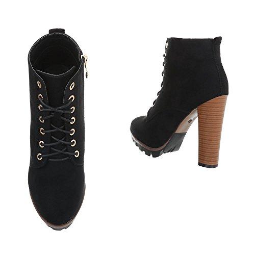 Zapatos para mujer Botas Tacón de aguja Botines de tacón Ital-Design Negro 118-1-1