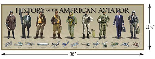 History of The American Aviator Poster - 11 3/4