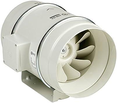 Soler & Palau; TD-1300/250 (más opciones clic: aquí); Extractor ...