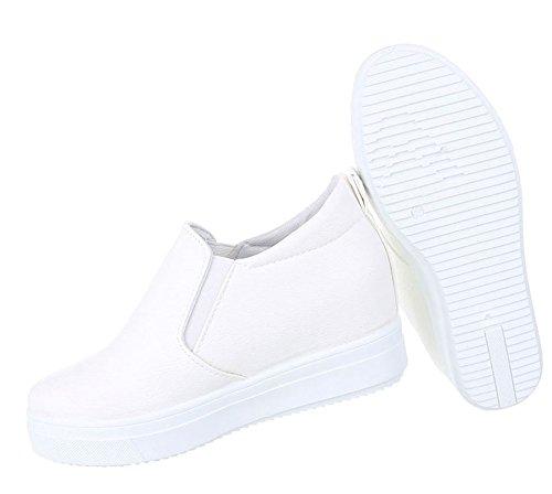 Damen Stiefelette | Stiefeletten Plateau Wedges | Keilabsatz Schuhe | Wedge Ankle Booties | Weiße Profilsohle | Schnürstiefelette | Schuhcity24 Modell Nr1 Weiß