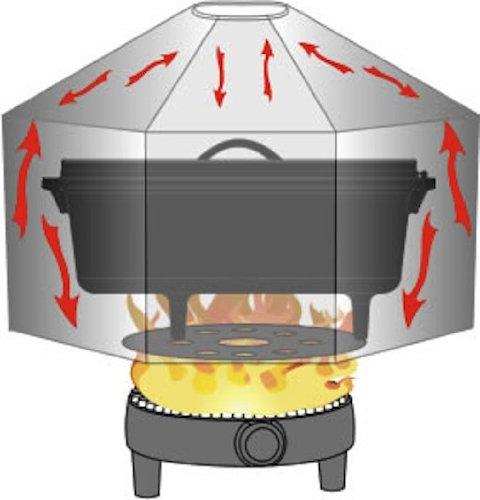 Cast Iron Heat Diffuser