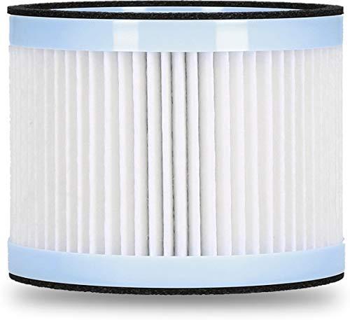 /Air Purifier Duux Sphere 10/m/² 32dB 2.5/W White/ 68/M/³//h, 10/M/², 32/dB, 25/M/³, 1.5/m, 99.97/%