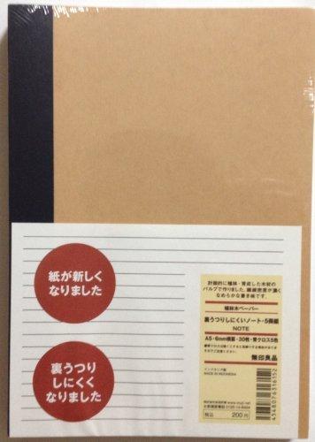 MUJI Notebook A5 6mm Rule 30sheets - Pack of 5books [5colors Binding] by Muji