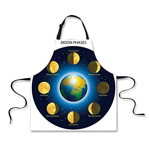 iPrint Cooking Apron,Educational,Circular Frame Showing Basi