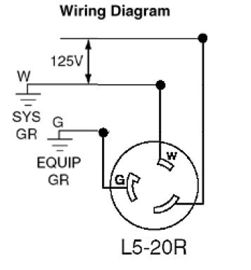 Nema L5 20 Wiring - Information Schematics Wiring Diagrams Nema L V Wiring Diagram on