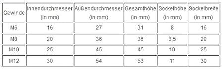 Ringmutter Ringbolzen Augbolzen Edelstahl A4 /Ähnlich DIN 582 ARBO-INOX Gr/ö/ße M6