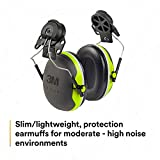 3M PELTOR Ear Muffs, Noise Protection, Hard Hat