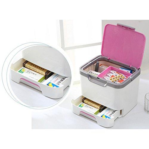 VT BigHome Household Multi-Grid First Aid Kit Storage Box Multifunction Medicine Storage Box Organizer Drug Pill Box Case by VT BigHome (Image #3)