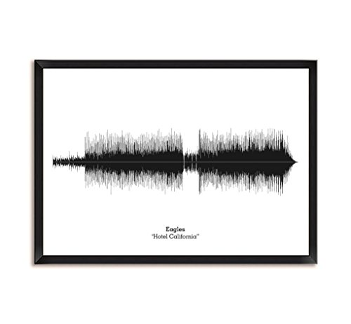 Lab No. 4 Welcome to The Hotel California Song Soundwave Lyrics Music Framed Poster (Hotel California Lyrics)