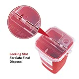 Alcedo Sharps Container for Home Use and