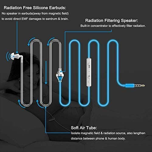 Anti Radiation Air Tube Headset - 3.5mm EMF Protection Headphones Binaural Stereo Wired Earbuds Earphone with Microphone and Volume Control, White