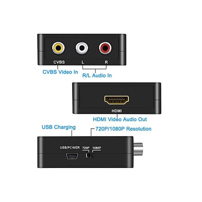 411rwJx UHL Haz clic aquí para comprobar si este producto es compatible con tu modelo ♛ Simplemente enchufe los cables AV estándar compuestos (amarillo, rojo, blanco) en la entrada, la salida de un cable HDMI desde el convertidor a su TV, etc ♛ Ayude a su viejo dispositivo RCA A / V al nuevo equipo HDMI, transmita audio y video simultáneamente sin retraso. hace que la imagen sea clara y estable, sin parpadeo ni distorsión.
