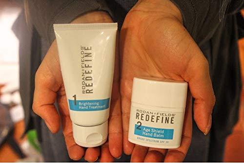 REDEFINE Hand Treatment Regimen