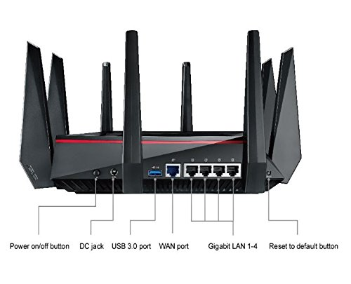 ASUS AC5300 WiFi Tri-band Gigabit Wireless Router with 4x4 MU-MIMO, 4x LAN Ports, AiProtection Network Security and WTFast Game Accelerator, AiMesh Whole Home WiFi System Compatible (RT-AC5300) by Asus (Image #4)