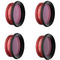 Rucan HD PL-ND4/8/16/32 Lens Filters For DJI MAVIC AIR FilterProfessional Edition