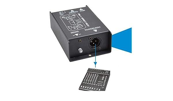 GNSDA Caja de Audio de inyección Directa Premium, eliminador de ...
