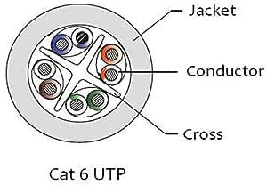 Lamatel CAT6 indoor cable