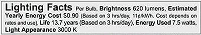 Philips LED Classic Glass MR16 Dimmable 35-Degree Spot Light Bulb