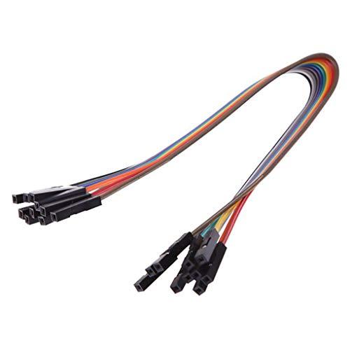 Most Popular Split Bolt Connectors