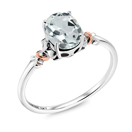 - 925 Sterling Silver and 10K Rose Gold Ring Oval Sky Blue Aquamarine (0.72 Cttw Gemstone Birthstone Available 5,6,7,8,9) (Size 6)