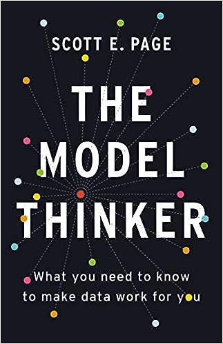 Image result for model thinker
