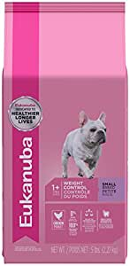 Eukanuba Adult Small Breed Weight Control Dog Food 5 Pounds