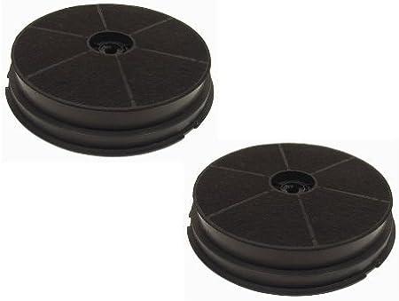 First4Spares filtros de carbón para Cooke y Lewis unidades 2 campanas extractoras: Amazon.es: Hogar