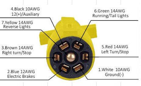 Amazon.com: Proline 12ft 7-Way Trailer Plug Cord with 7-Pole Wiring on phono jack diagram, phone jack diagram, jack pump diagram, jack plug, jack parts diagram,