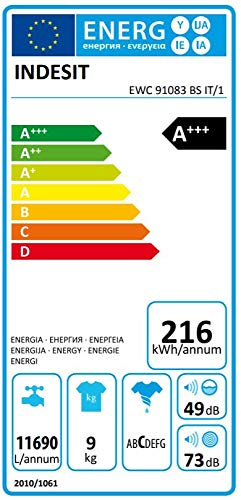 Indesit EWC 91083 BS IT/1 Independiente Carga frontal 9kg 1000RPM ...