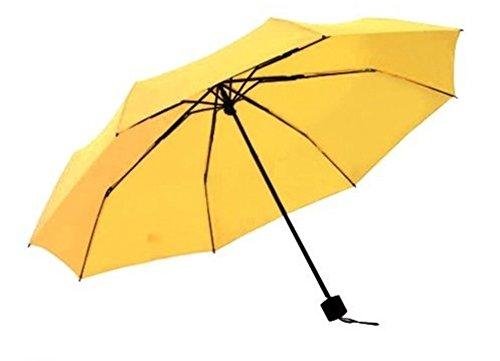 po-campo-rain-street-squares-umbrella-yellow