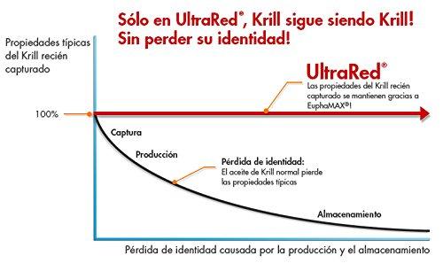 Omega 3 Krill oil - Cápsulas de aceite de krill omega-3 - Única con aceite de krill EuphaMAX® de UltraRed 30 Cápsulas con aceite de krill del Antártico con ...