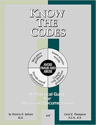 Know The Codes: Patricia D  Salvato, Carol E  Thompson, R N