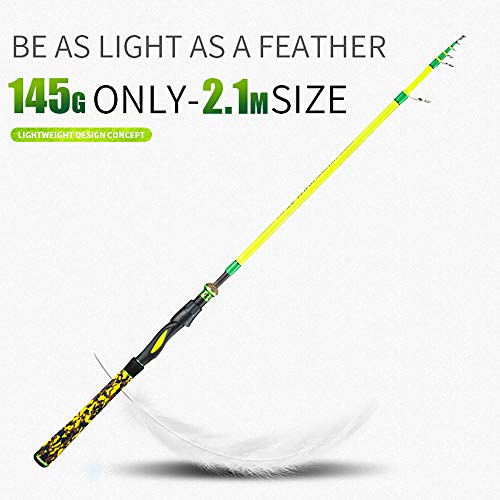GOOFISH Travel Fishing Rod