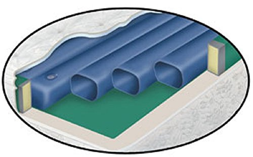 FREE FLOW SOFTSIDE WATERBED MATTRESS TUBE BUNDLES (Queen 71