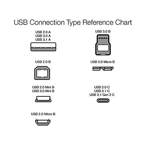 50 Pack BoltLion BL-699738 High Speed Micro USB 2.0 Cable 1.5 Feet A Male to Micro B Male Black