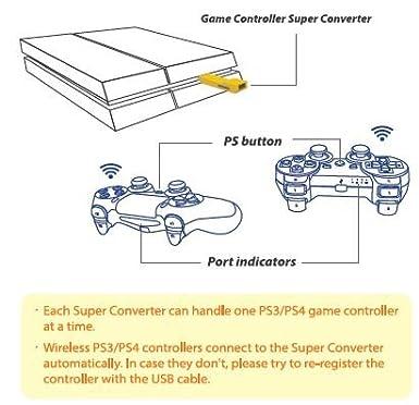 PS4 Super-Converter-Controller Spiele-Adapter mit FREE Keychain