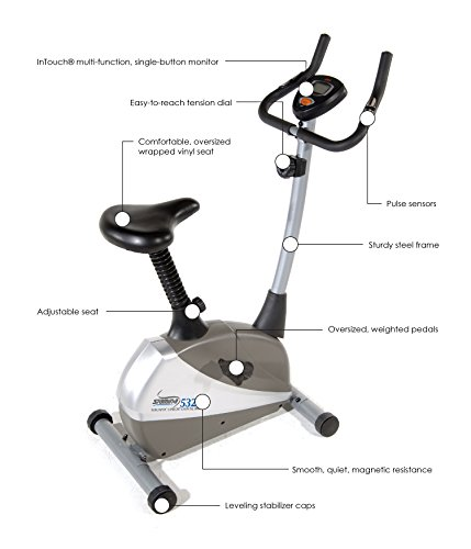 Amazon.com : Stamina 5325 Magnetic Resistance Upright Exercise Bike : Exercise Equipment Bikes : Sports & Outdoors