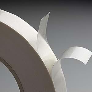 gudy® DS 12 monoméricas PVC 50 micras, 33m x 1,2 cm