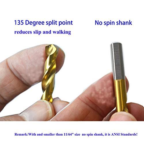 Buy high quality drill bits