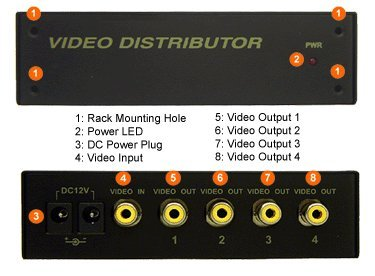 1 In 4 Out Composite BNC Video Splitter - Rack Mount Ready